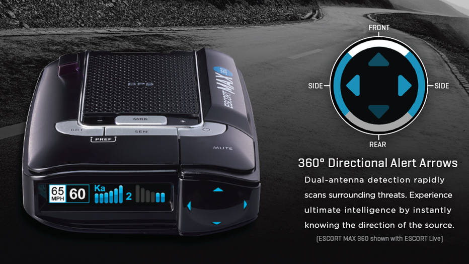 radar detector for cars