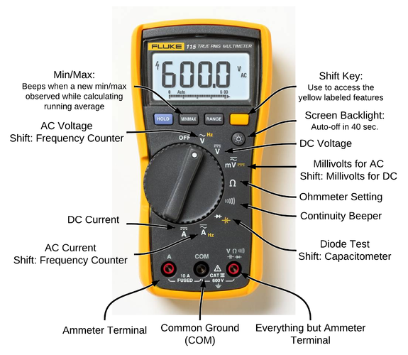 How To Use A Multimeter Effectively
